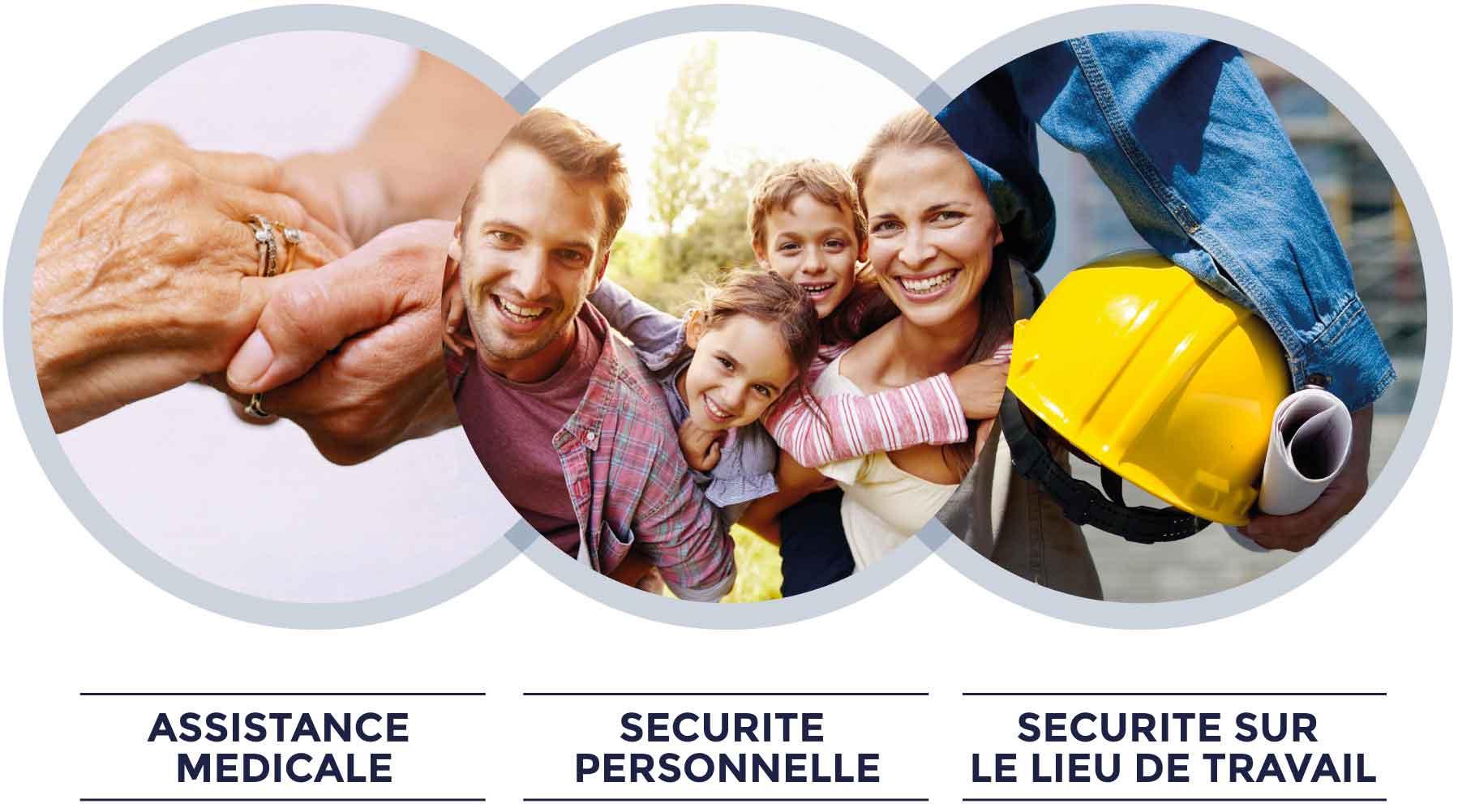 telesoccorso localizzatore GPS GSM GPRS anziani, disabili, bambini, sportivi e lavoratori